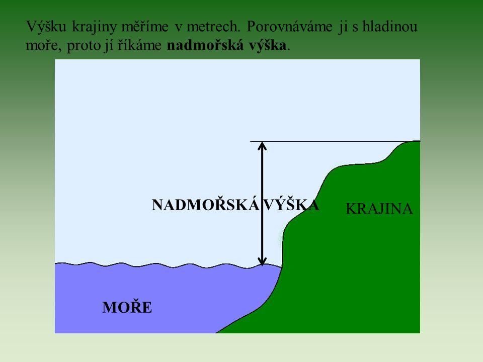 Výšku krajiny měříme v metrech. Porovnáváme ji s hladinou moře, proto jí říkáme nadmořská výška. NADMOŘSKÁ VÝŠKA MOŘE KRAJINA