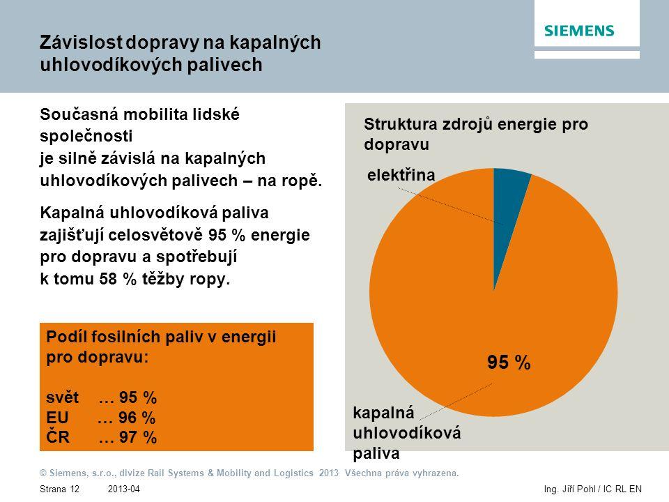 2013-04 © Siemens, s.r.o., divize Rail Systems & Mobility and Logistics 2013 Všechna práva vyhrazena. Strana 12Ing. Jiří Pohl / IC RL EN Struktura zdr