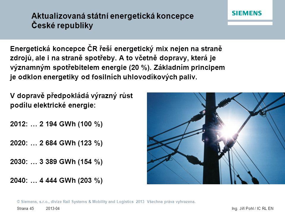 2013-04 © Siemens, s.r.o., divize Rail Systems & Mobility and Logistics 2013 Všechna práva vyhrazena. Strana 45Ing. Jiří Pohl / IC RL EN Aktualizovaná