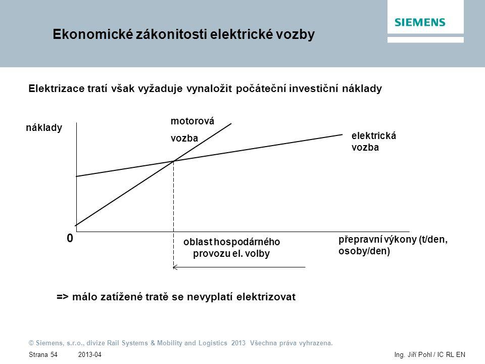 2013-04 © Siemens, s.r.o., divize Rail Systems & Mobility and Logistics 2013 Všechna práva vyhrazena. Strana 54Ing. Jiří Pohl / IC RL EN Ekonomické zá