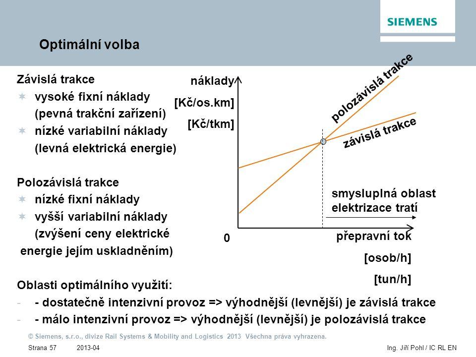 2013-04 © Siemens, s.r.o., divize Rail Systems & Mobility and Logistics 2013 Všechna práva vyhrazena. Strana 57Ing. Jiří Pohl / IC RL EN Závislá trakc