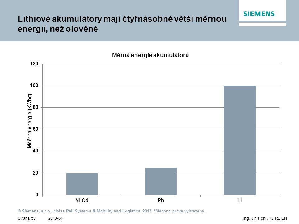 2013-04 © Siemens, s.r.o., divize Rail Systems & Mobility and Logistics 2013 Všechna práva vyhrazena.