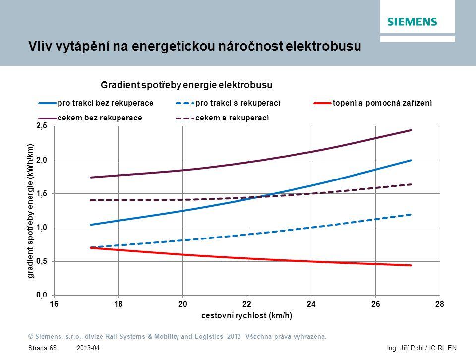 2013-04 © Siemens, s.r.o., divize Rail Systems & Mobility and Logistics 2013 Všechna práva vyhrazena. Strana 68Ing. Jiří Pohl / IC RL EN Vliv vytápění