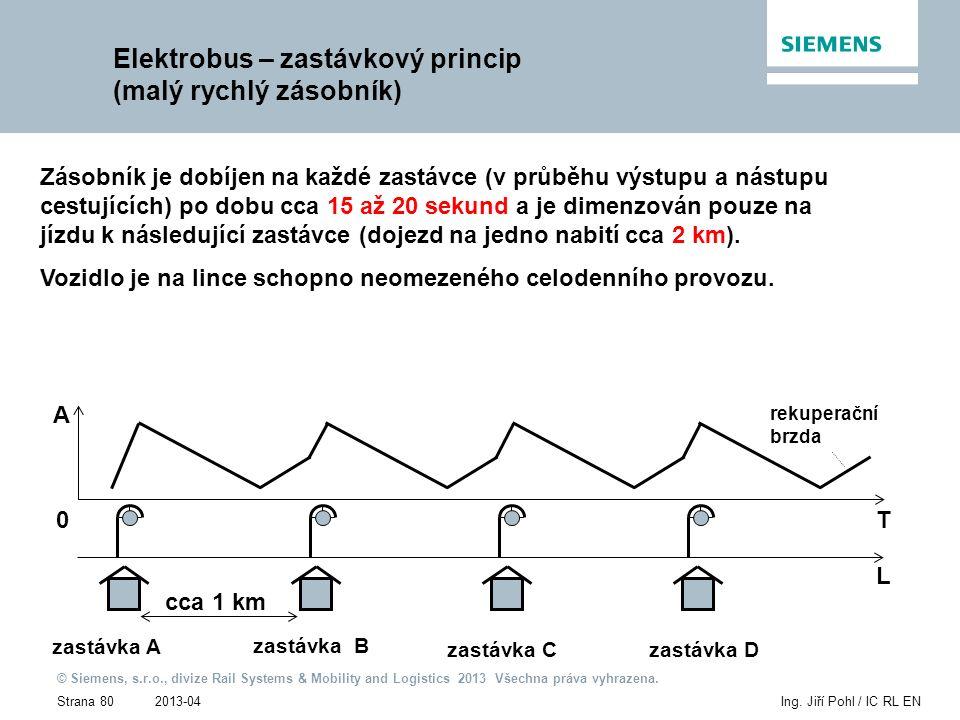 2013-04 © Siemens, s.r.o., divize Rail Systems & Mobility and Logistics 2013 Všechna práva vyhrazena. Strana 80Ing. Jiří Pohl / IC RL EN Elektrobus –