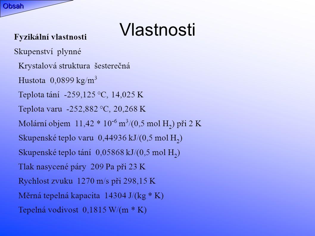 Fyzikální vlastnosti Skupenství plynné Krystalová struktura šesterečná Hustota 0,0899 kg/m 3 Teplota tání -259,125 °C, 14,025 K Teplota varu -252,882 °C, 20,268 K Molární objem 11,42 * 10 -6 m 3 /(0,5 mol H 2 ) při 2 K Skupenské teplo varu 0,44936 kJ/(0,5 mol H 2 ) Skupenské teplo tání 0,05868 kJ/(0,5 mol H 2 ) Tlak nasycené páry 209 Pa při 23 K Rychlost zvuku 1270 m/s při 298,15 K Měrná tepelná kapacita 14304 J/(kg * K) Tepelná vodivost 0,1815 W/(m * K) Vlastnosti Obsah