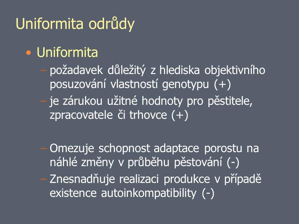 Uniformita odrůdy Uniformita –požadavek důležitý z hlediska objektivního posuzování vlastností genotypu (+) –je zárukou užitné hodnoty pro pěstitele, zpracovatele či trhovce (+) –Omezuje schopnost adaptace porostu na náhlé změny v průběhu pěstování (-) –Znesnadňuje realizaci produkce v případě existence autoinkompatibility (-)