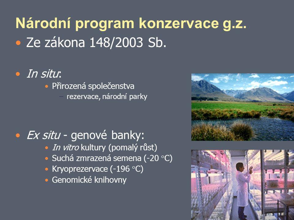Národní program konzervace g.z. Ze zákona 148/2003 Sb.