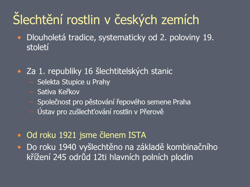 Šlechtění rostlin v českých zemích Období protektorátu v duchu mnohých pozitivních změn –pozitivní změny zejména v oblasti zpřísnění semenářské kontroly –povinnost registrace odrůd, možnost odnětí povolení –povinné zkoušení užitné hodnoty –Zavedení licenčních poplatků za užívání odrůdy –Omezení šlechtění pouze na členy svazu šlechtitelů rostlin v Protektorátu B.