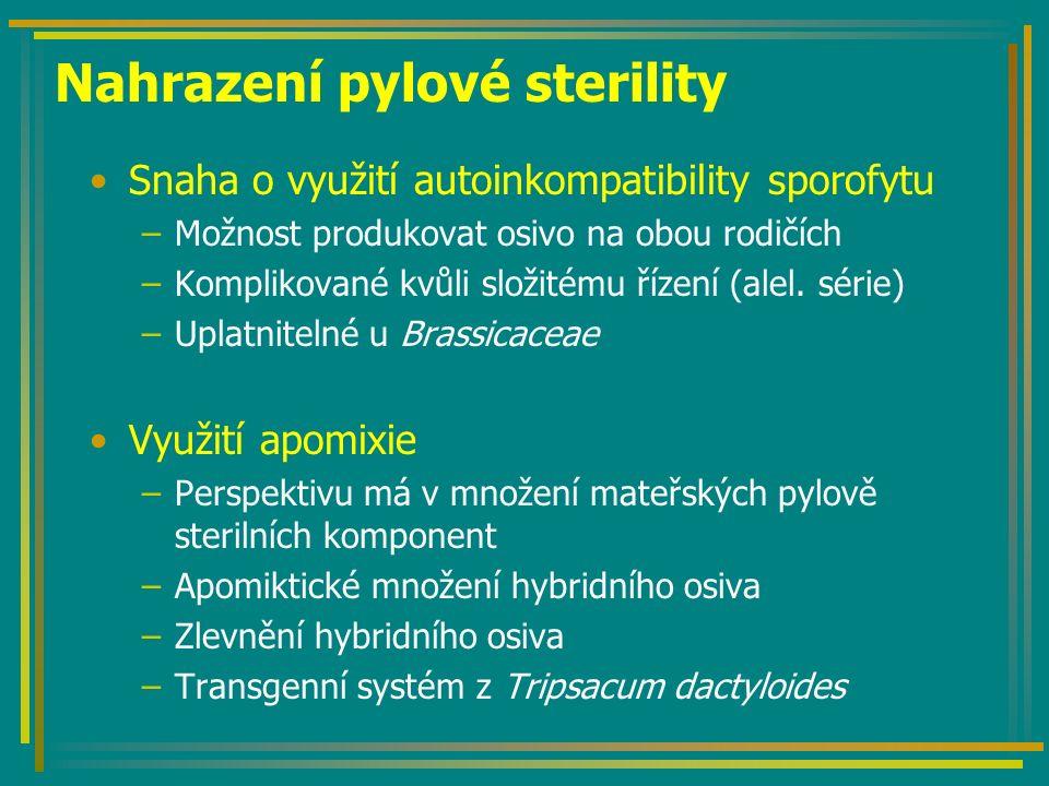 Nahrazení pylové sterility Snaha o využití autoinkompatibility sporofytu –Možnost produkovat osivo na obou rodičích –Komplikované kvůli složitému řízení (alel.