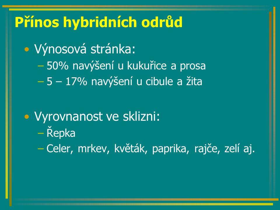 Přínos hybridních odrůd Výnosová stránka: –50% navýšení u kukuřice a prosa –5 – 17% navýšení u cibule a žita Vyrovnanost ve sklizni: –Řepka –Celer, mrkev, květák, paprika, rajče, zelí aj.