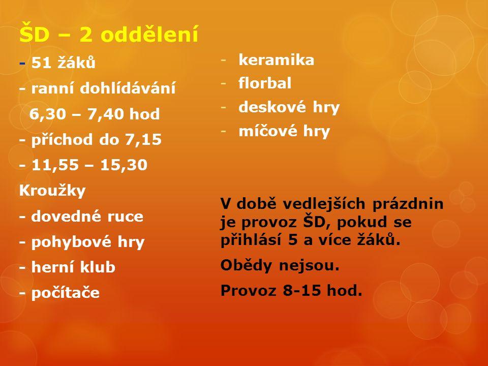 ŠD – 2 oddělení - 51 žáků - ranní dohlídávání 6,30 – 7,40 hod - příchod do 7,15 - 11,55 – 15,30 Kroužky - dovedné ruce - pohybové hry - herní klub - počítače -keramika -florbal -deskové hry -míčové hry V době vedlejších prázdnin je provoz ŠD, pokud se přihlásí 5 a více žáků.