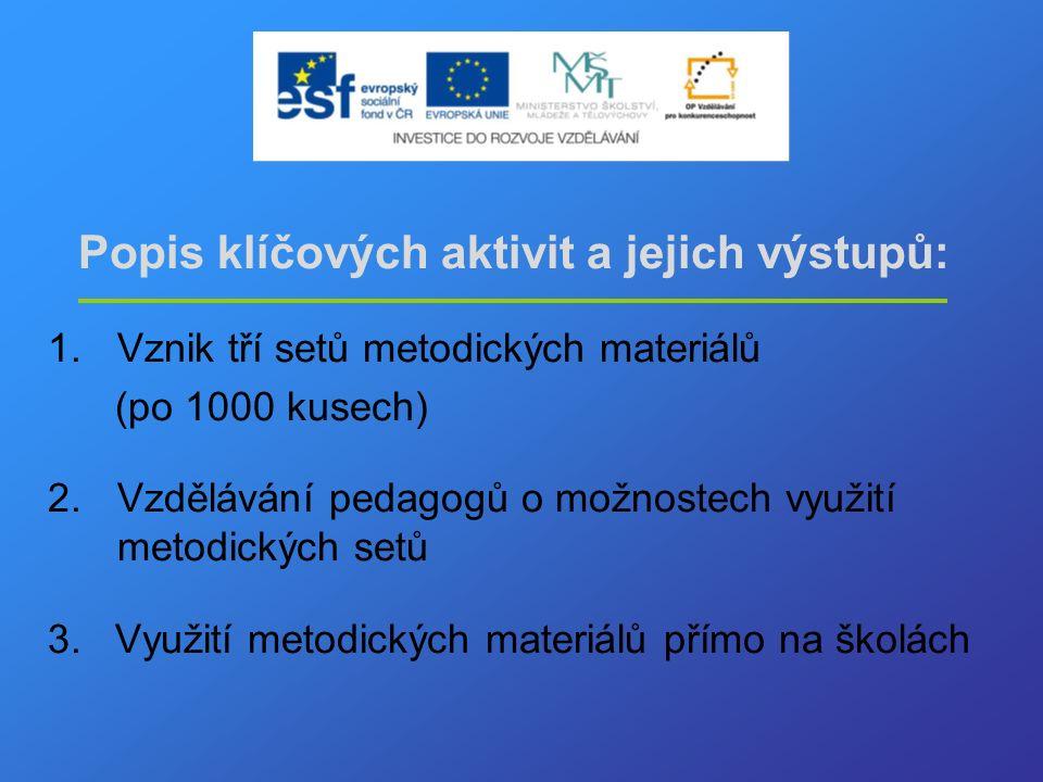 Formy prezentace metodických materiálů Prezentace na konferenci (30 - 60 minut) Tematická dílna (1 - 2 hodiny) Tematický seminář (6 hodin)
