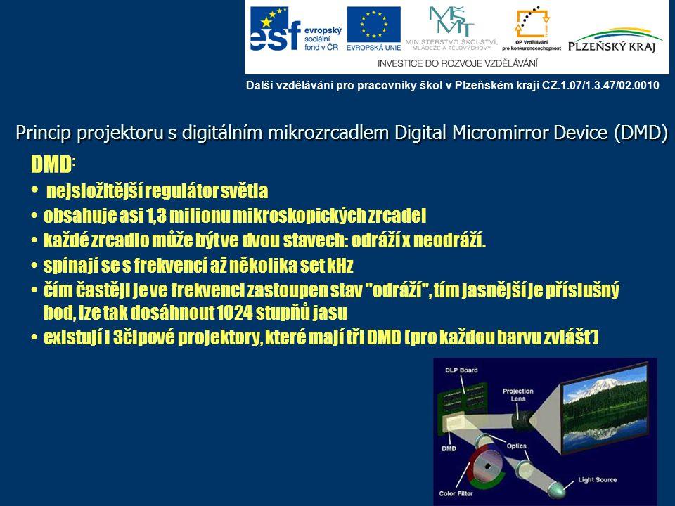 Princip projektoru s digitálním mikrozrcadlem Digital Micromirror Device (DMD) Další vzdělávání pro pracovníky škol v Plzeňském kraji CZ.1.07/1.3.47/02.0010