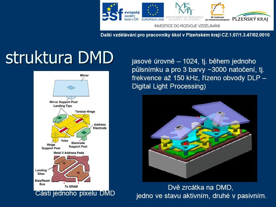 DMD chip (1987) SXGA DMD: 1280 x 1024 pixelů, 1,310,720 zrcátek Mikrofotografie nohy mravence na povrchu DMD: Každé zrcátko má plochu 16 µm 2, mezery jsou široké 1 µm.