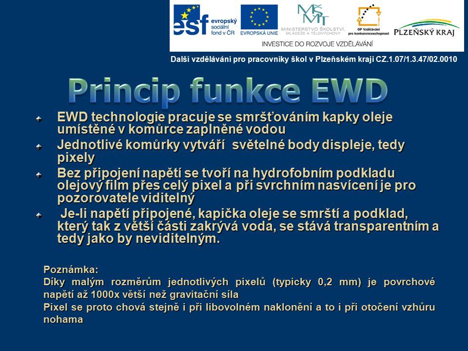 větší napětí menší napětí Další vzdělávání pro pracovníky škol v Plzeňském kraji CZ.1.07/1.3.47/02.0010