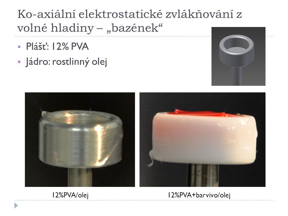 """Ko-axiální elektrostatické zvlákňování z volné hladiny – """"bazének  Plášť: 12% PVA  Jádro: rostlinný olej 12%PVA/olej12%PVA+barvivo/olej"""
