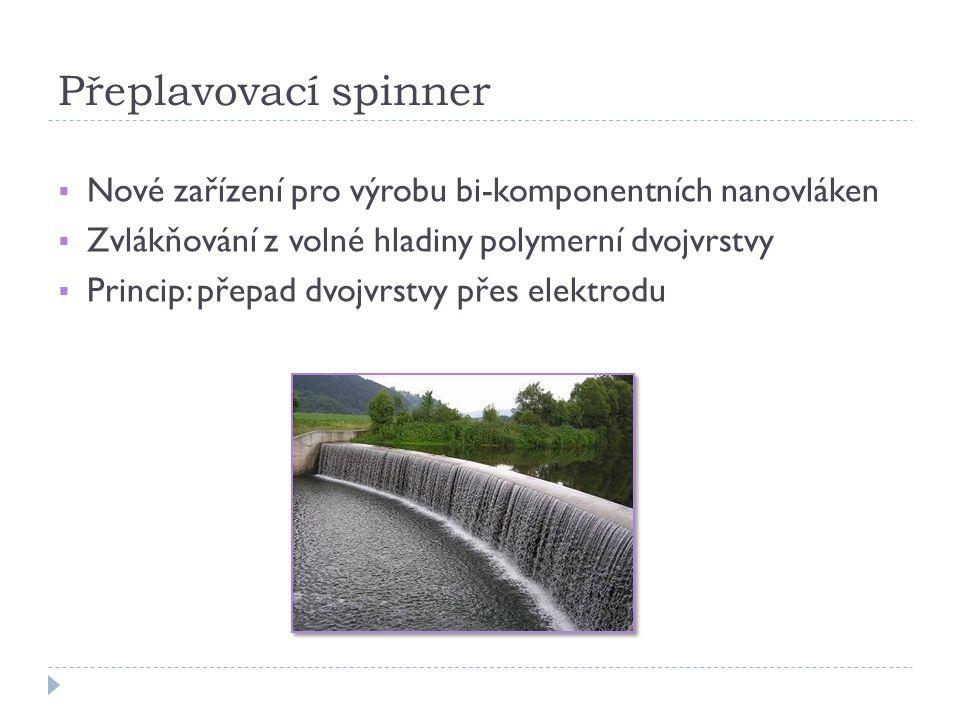 Přeplavovací spinner  Nové zařízení pro výrobu bi-komponentních nanovláken  Zvlákňování z volné hladiny polymerní dvojvrstvy  Princip: přepad dvojvrstvy přes elektrodu
