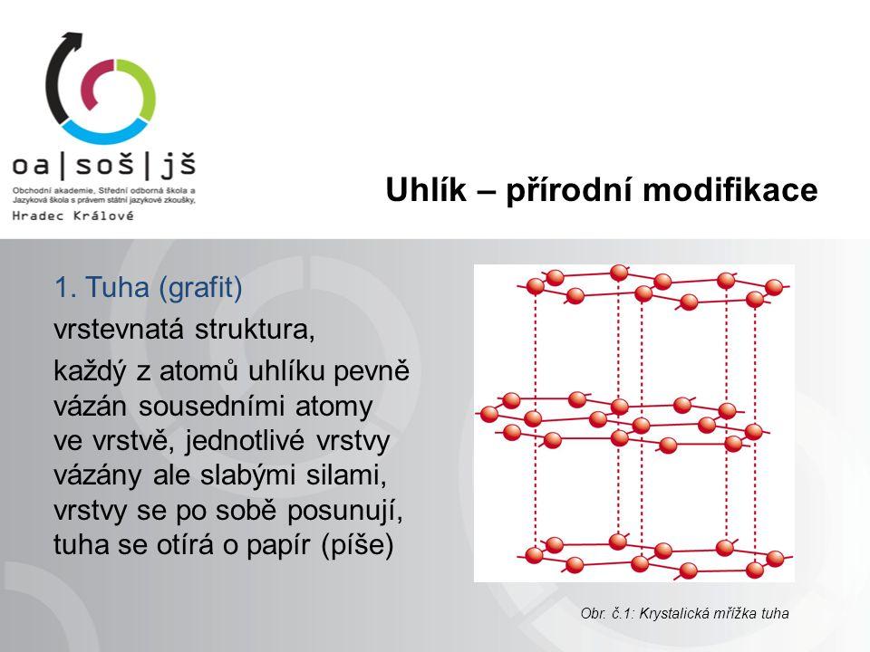 Uhlík – přírodní modifikace 1. Tuha (grafit) vrstevnatá struktura, každý z atomů uhlíku pevně vázán sousedními atomy ve vrstvě, jednotlivé vrstvy vázá