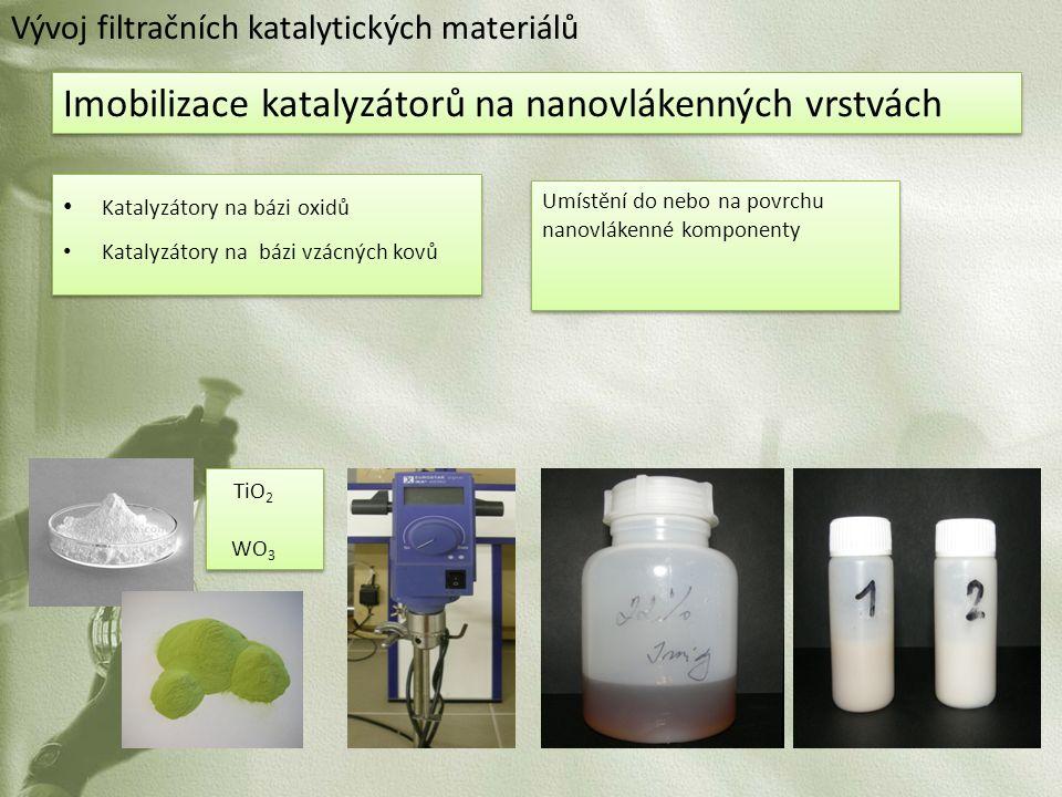 Imobilizace katalyzátorů na nanovlákenných vrstvách TiO 2 WO 3 Vývoj filtračních katalytických materiálů Katalyzátory na bázi oxidů Katalyzátory na bá