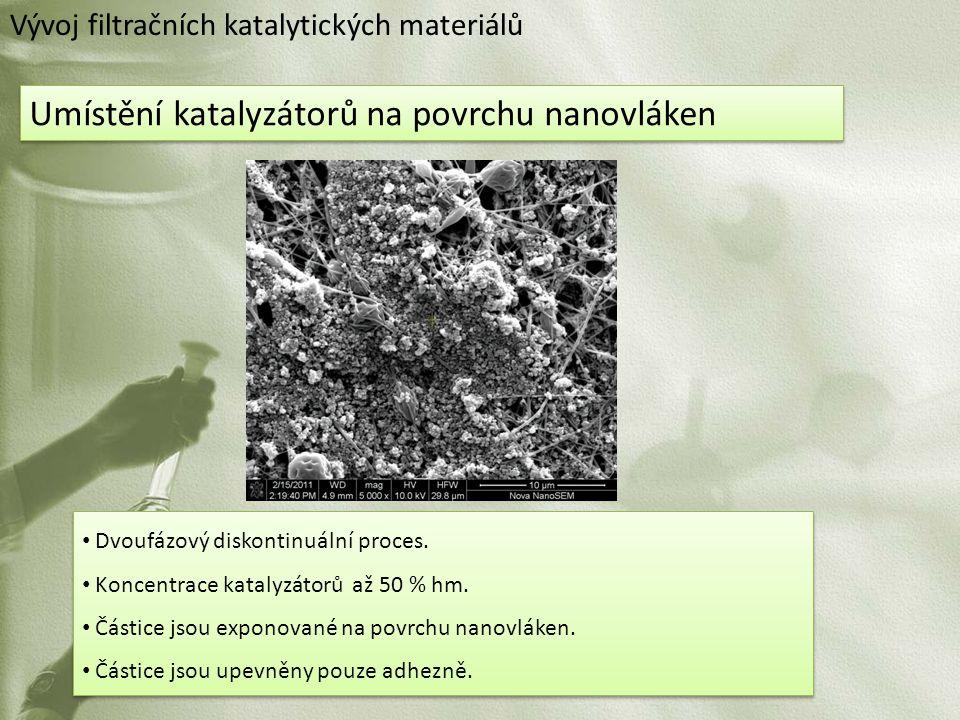 Umístění katalyzátorů na povrchu nanovláken Vývoj filtračních katalytických materiálů Dvoufázový diskontinuální proces. Koncentrace katalyzátorů až 50