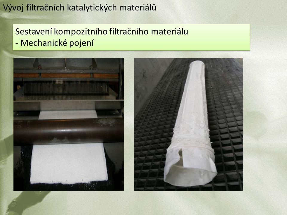 Sestavení kompozitního filtračního materiálu - Mechanické pojení Sestavení kompozitního filtračního materiálu - Mechanické pojení Vývoj filtračních ka