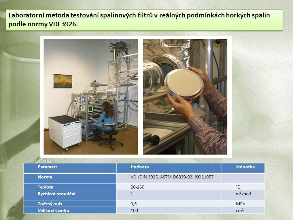 ParametrHodnotaJednotka NormaVDI/DIN 3926, ASTM D6830-02, ISO11057 Teplota20-250°C Rychlost proudění1m 3 /hod Zpětný puls0,6MPa Velikost vzorku100cm 2