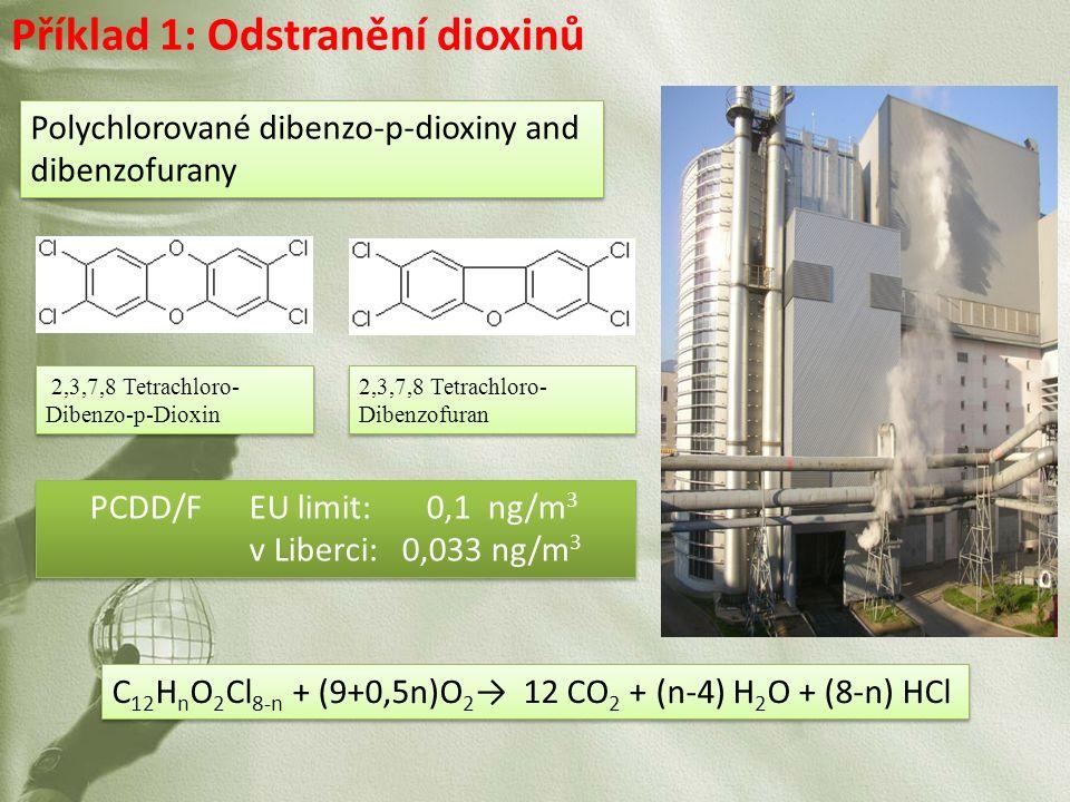 Příklad 1: Odstranění dioxinů Polychlorované dibenzo-p-dioxiny and dibenzofurany 2,3,7,8 Tetrachloro- Dibenzo-p-Dioxin C 12 H n O 2 Cl 8-n + (9+0,5n)O