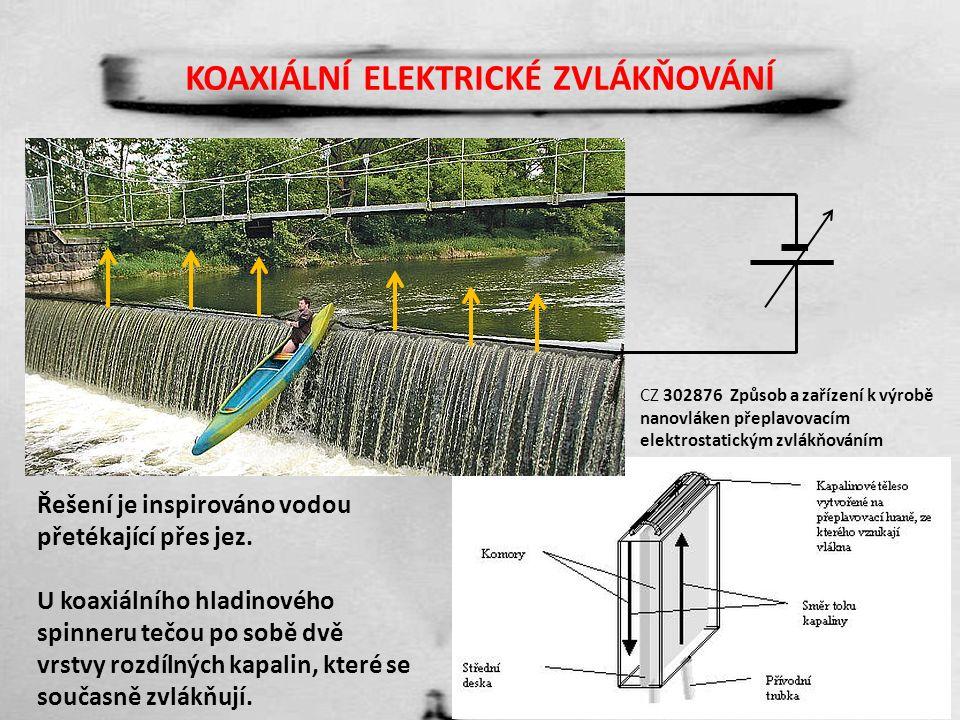 KOAXIÁLNÍ ELEKTRICKÉ ZVLÁKŇOVÁNÍ Řešení je inspirováno vodou přetékající přes jez. U koaxiálního hladinového spinneru tečou po sobě dvě vrstvy rozdíln