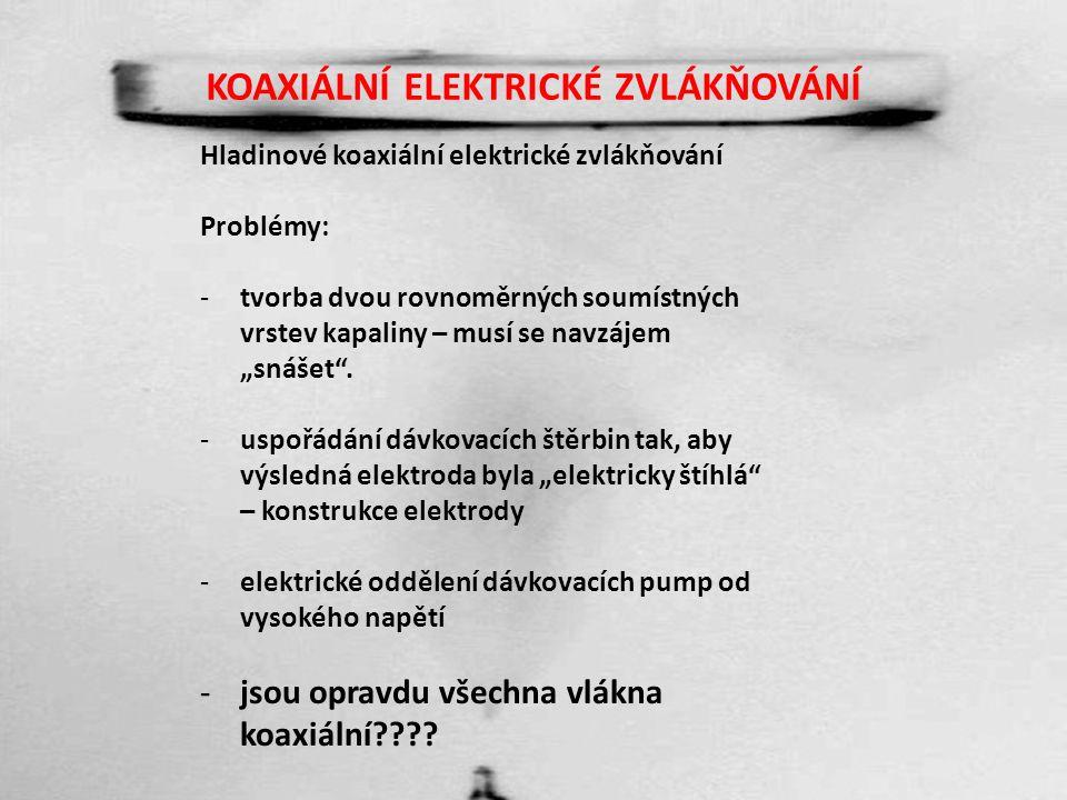 """KOAXIÁLNÍ ELEKTRICKÉ ZVLÁKŇOVÁNÍ Hladinové koaxiální elektrické zvlákňování Problémy: -tvorba dvou rovnoměrných soumístných vrstev kapaliny – musí se navzájem """"snášet ."""
