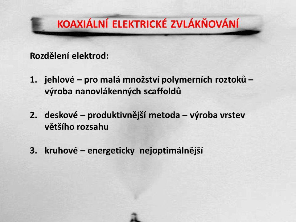 KOAXIÁLNÍ ELEKTRICKÉ ZVLÁKŇOVÁNÍ Rozdělení elektrod: 1.jehlové – pro malá množství polymerních roztoků – výroba nanovlákenných scaffoldů 2.deskové – produktivnější metoda – výroba vrstev většího rozsahu 3.kruhové – energeticky nejoptimálnější