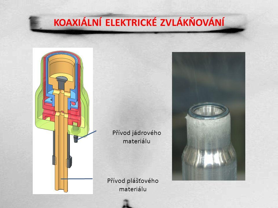 KOAXIÁLNÍ ELEKTRICKÉ ZVLÁKŇOVÁNÍ Přívod plášťového materiálu Přívod jádrového materiálu