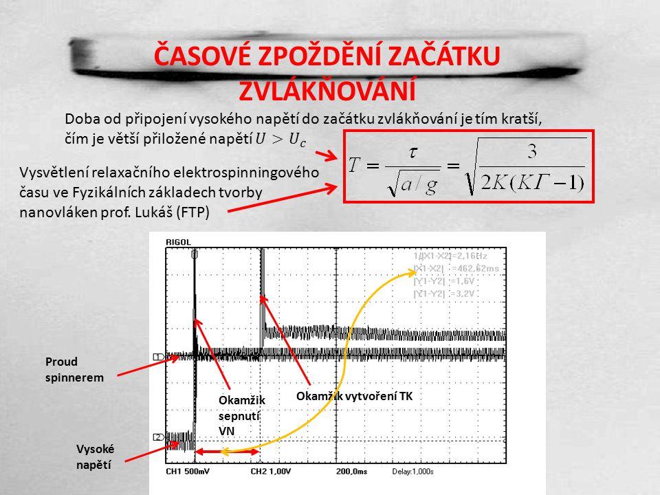 Ondřich Jan: Analýza elektrických parametrů v procesu elektrického zvlákňování, diplomová práce, FT KHT TUL 2015 AC zvlákňování roztoku PVB v etanolu, frekvence 50 Hz, napětí 27 kV eff Začátek zvlákňování v kladné půlvlně Šum PRŮBĚH PROUDU PŘI AC ZVLÁKŇOVÁNÍ V záporné půlvlně nezvlákňuje za daných podmínek přednáška Úvod do elektrického zvlákňování (Hassdenteufel, J., Dubský, J., Rapoš, M., Šandera, J.: Elektrotechnické materiály, ALFA Bratislava se SNTL Praha, 2.