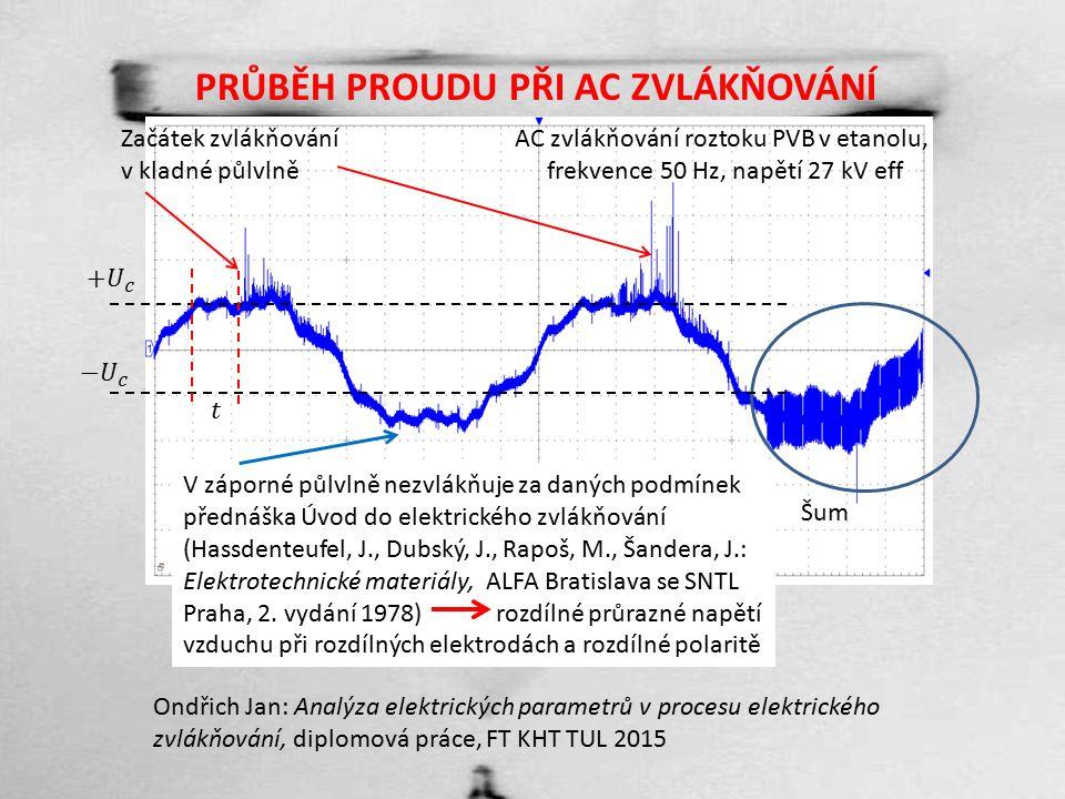 PRAKTICKÉ PROVEDENÍ Roztok PVB v etanolu, 25 – 36 kV, 50 Hz Ac Zvlákňování - Ježek- 1_kontrast.avi AC zvlaknovani kapka.avi