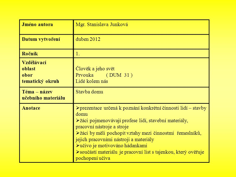 Jméno autoraMgr. Stanislava Junková Datum vytvořeníduben 2012 Ročník1.