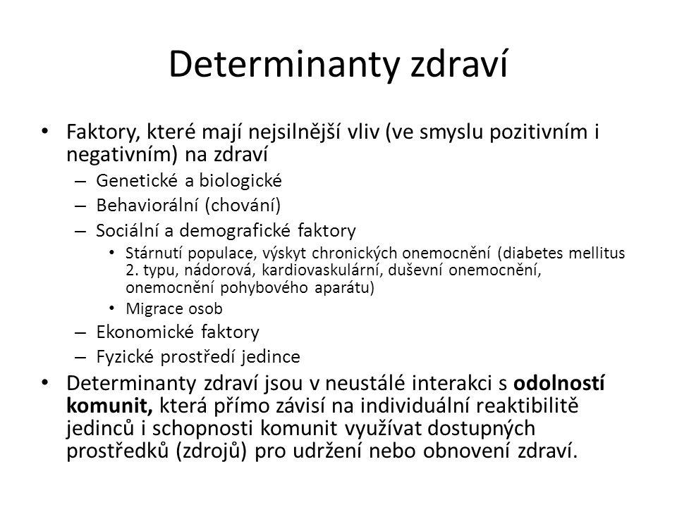 Determinanty zdraví Faktory, které mají nejsilnější vliv (ve smyslu pozitivním i negativním) na zdraví – Genetické a biologické – Behaviorální (chování) – Sociální a demografické faktory Stárnutí populace, výskyt chronických onemocnění (diabetes mellitus 2.
