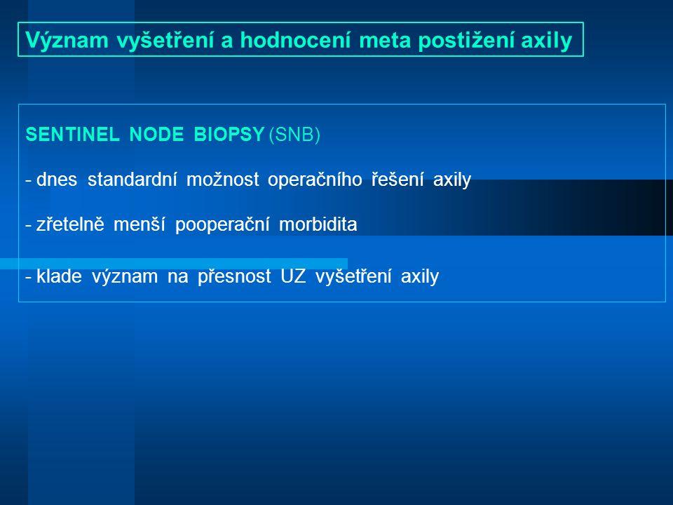 SENTINEL NODE BIOPSY (SNB) - dnes standardní možnost operačního řešení axily - zřetelně menší pooperační morbidita - klade význam na přesnost UZ vyšetření axily Význam vyšetření a hodnocení meta postižení axily