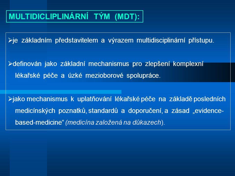  je základním představitelem a výrazem multidisciplinární přístupu.