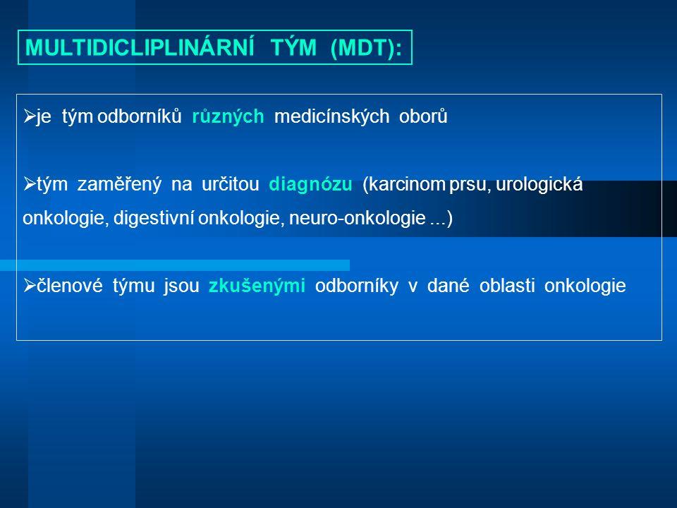 Význam posouzení benigního výsledku histologie  Důležitá role diagnostika v MDT je při NEočekávaném benigním výsledku histologie.