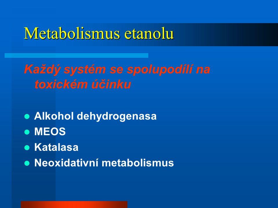 Metabolismus etanolu základní mechanismy Odlišná rychlost mezi pohlavími Oxidace etanolu –92-96 % ADH Není inducibilní Nasycení enzymu při koncentraci 1 %o –2-6 % MEOS Inducibilní Při chronickém abúsu indukce až na 30%