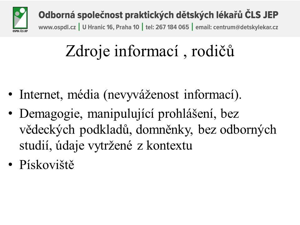 Zdroje informací, rodičů Internet, média (nevyváženost informací).
