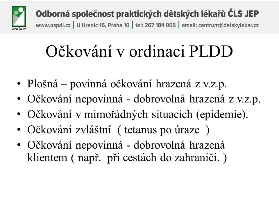 Očkování v ordinaci PLDD Plošná – povinná očkování hrazená z v.z.p.