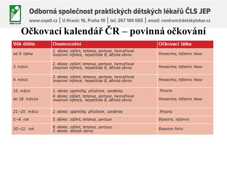 Očkovací kalendář ČR – povinná očkování