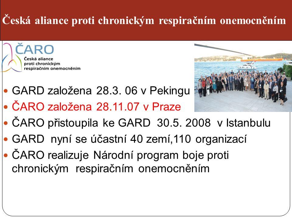 GARD založena 28.3.06 v Pekingu ČARO založena 28.11.07 v Praze ČARO přistoupila ke GARD 30.5.