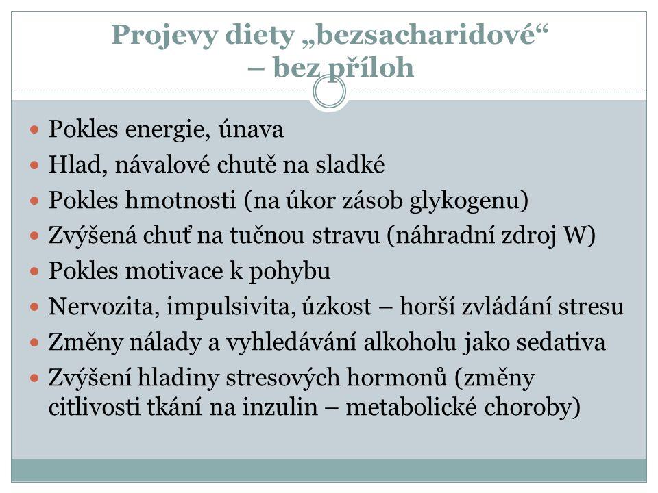 """Projevy diety """"bezsacharidové – bez příloh Pokles energie, únava Hlad, návalové chutě na sladké Pokles hmotnosti (na úkor zásob glykogenu) Zvýšená chuť na tučnou stravu (náhradní zdroj W) Pokles motivace k pohybu Nervozita, impulsivita, úzkost – horší zvládání stresu Změny nálady a vyhledávání alkoholu jako sedativa Zvýšení hladiny stresových hormonů (změny citlivosti tkání na inzulin – metabolické choroby)"""