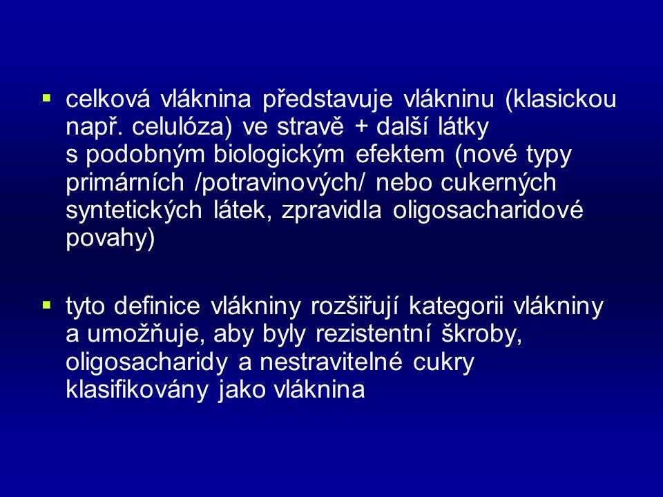 Vláknina a diabetes mellitus  vysoký obsah vlákniny zlepšuje metabolickou bilanci (omezené vstřebávání tuků, redukce hmotnosti pacienta, redukce glykemické odpovědi po příjmu sacharidů) - prevence komplikací cukrovky  diabetická polyneuropatie - úporné průjmovité stolice - možnost příznivého ovlivnění především prebiotickým efektem vlákniny  cukrovku však vláknina nevyléčí