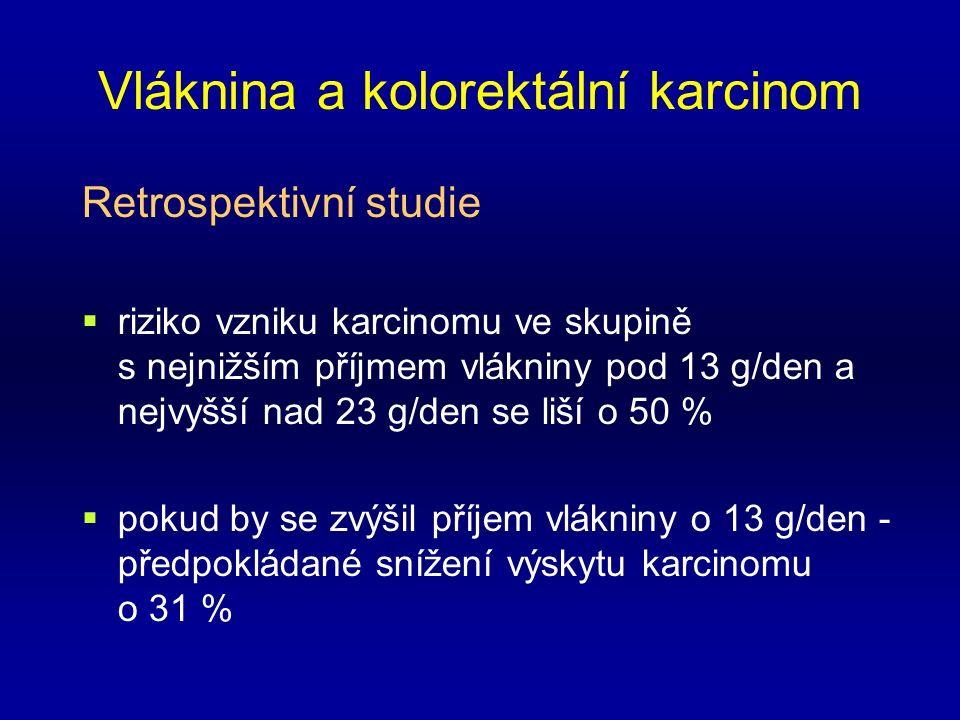 Vláknina a kolorektální karcinom Retrospektivní studie  riziko vzniku karcinomu ve skupině s nejnižším příjmem vlákniny pod 13 g/den a nejvyšší nad 23 g/den se liší o 50 %  pokud by se zvýšil příjem vlákniny o 13 g/den - předpokládané snížení výskytu karcinomu o 31 %