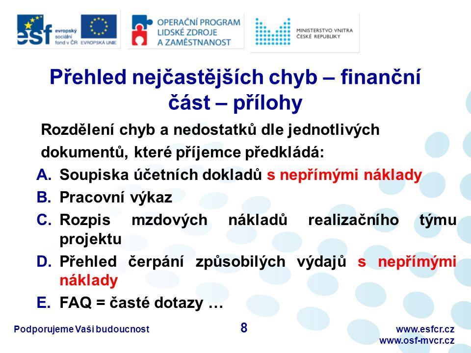 Podporujeme Vaši budoucnostwww.esfcr.cz www.osf-mvcr.cz Přehled nejčastějších chyb – finanční část – přílohy Rozdělení chyb a nedostatků dle jednotliv
