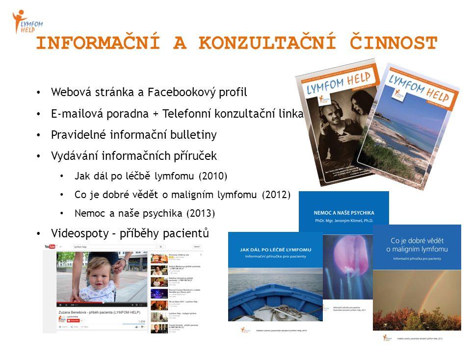 INFORMAČNÍ A KONZULTAČNÍ ČINNOST Webová stránka a Facebookový profil E-mailová poradna + Telefonní konzultační linka Pravidelné informační bulletiny V