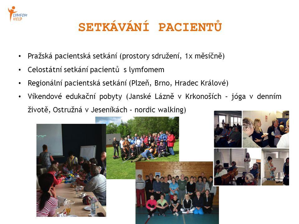 SETKÁVÁNÍ PACIENTŮ Pražská pacientská setkání (prostory sdružení, 1x měsíčně) Celostátní setkání pacientů s lymfomem Regionální pacientská setkání (Pl