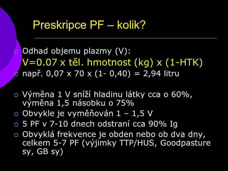 Preskripce PF – kolik.  Odhad objemu plazmy (V): V=0.07 x těl.